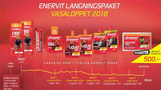 Bild för Langningstjänst Vasaloppet 2018, 2018-03-04, Vasaloppet