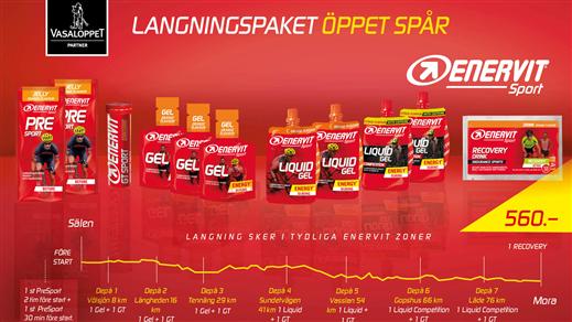 Bild för Langningstjänst Öppet Spår 2019, 2019-02-24, Vasaloppet